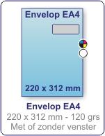 Env-Keuze-EA4-MO.jpg